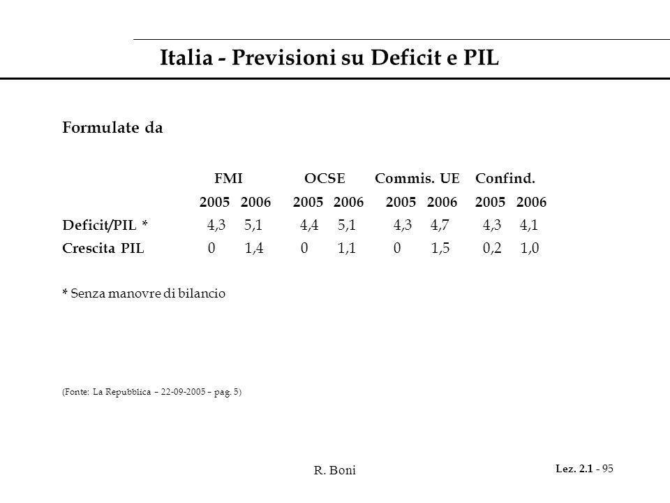 Italia - Previsioni su Deficit e PIL