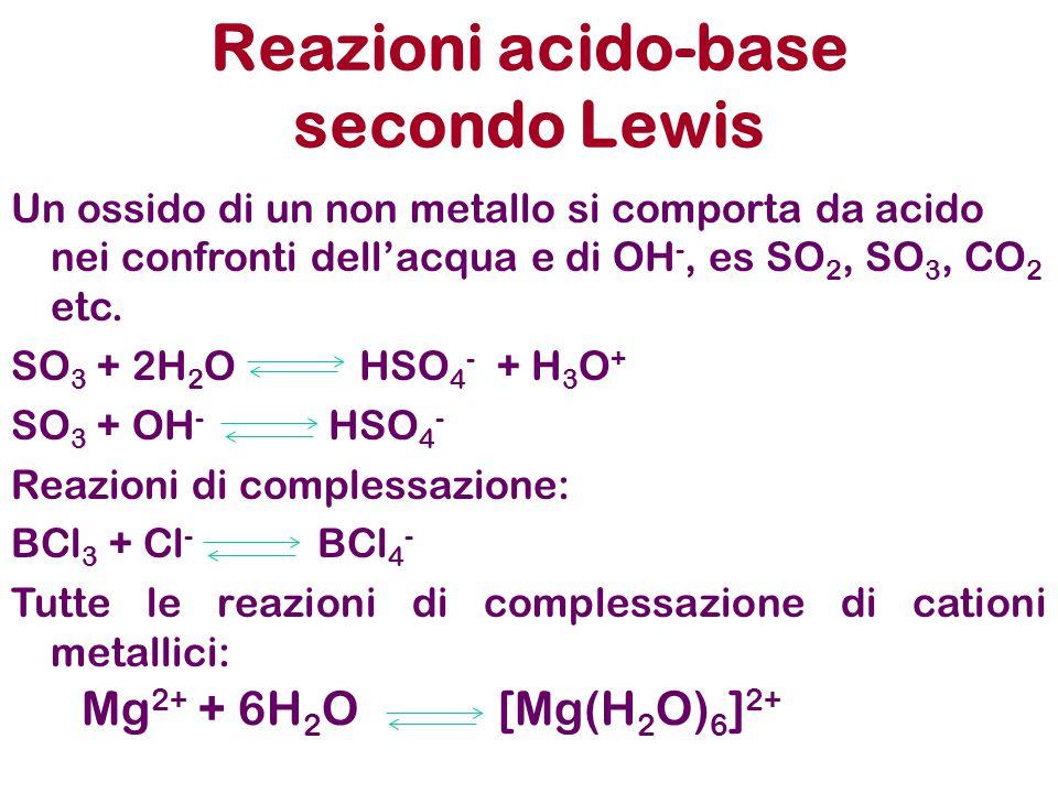 Reazioni acido-base secondo Lewis