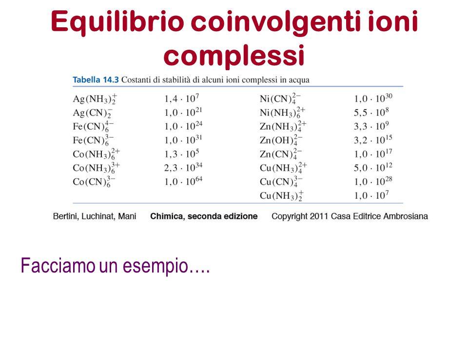 Equilibrio coinvolgenti ioni complessi