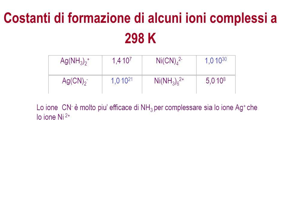 Costanti di formazione di alcuni ioni complessi a 298 K