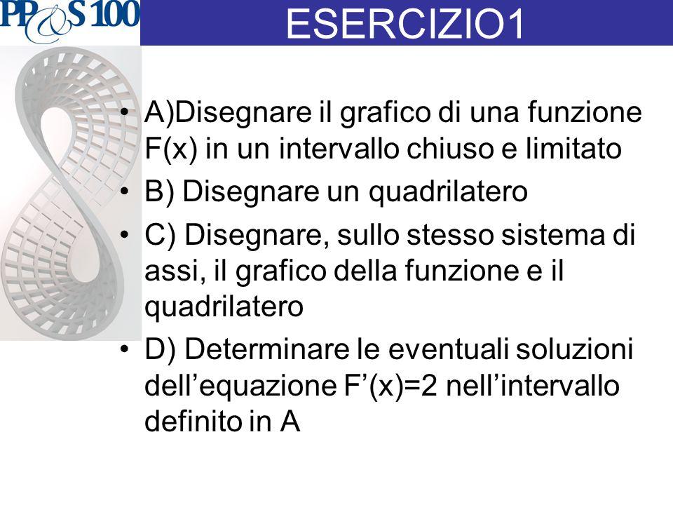 ESERCIZIO1 A)Disegnare il grafico di una funzione F(x) in un intervallo chiuso e limitato. B) Disegnare un quadrilatero.