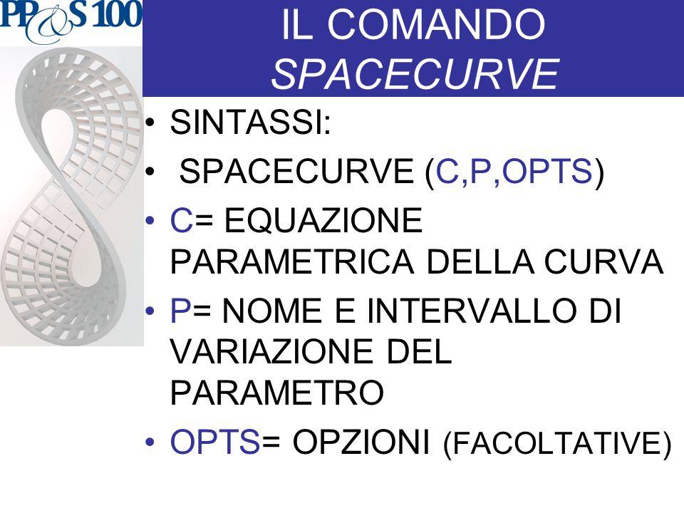 IL COMANDO SPACECURVE SINTASSI: SPACECURVE (C,P,OPTS)