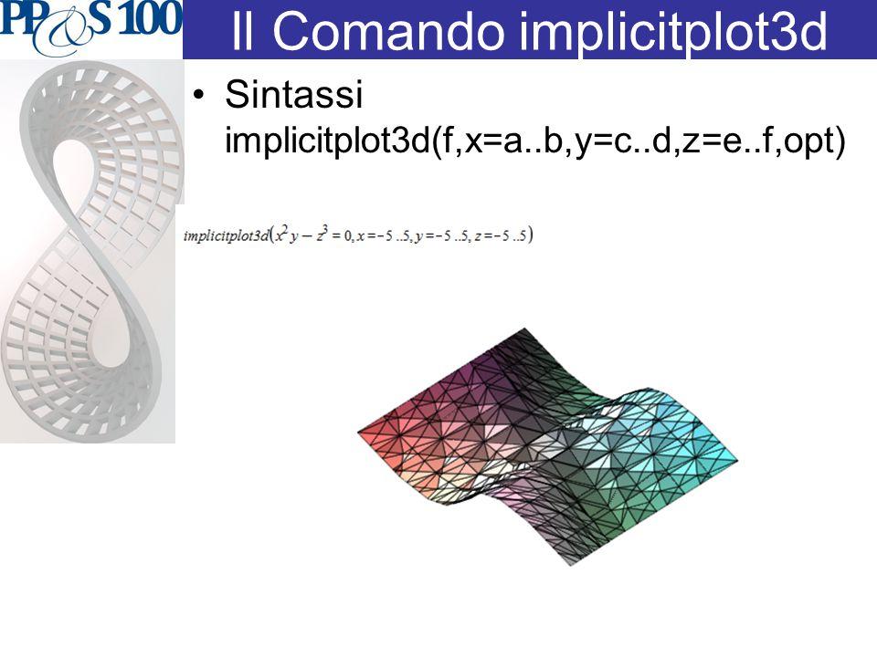 Il Comando implicitplot3d