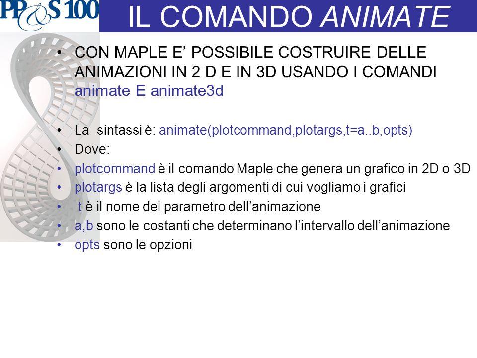 IL COMANDO ANIMATE CON MAPLE E' POSSIBILE COSTRUIRE DELLE ANIMAZIONI IN 2 D E IN 3D USANDO I COMANDI animate E animate3d.