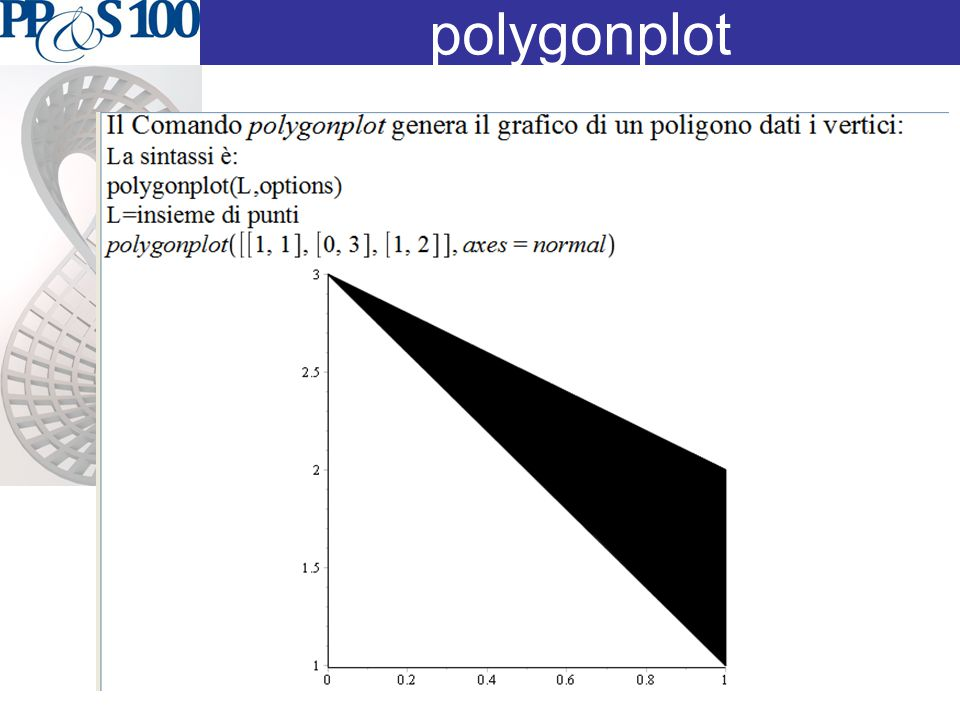 polygonplot