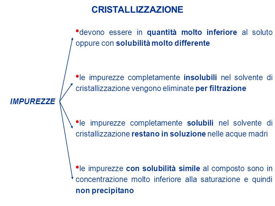 CRISTALLIZZAZIONE devono essere in quantità molto inferiore al soluto oppure con solubilità molto differente.