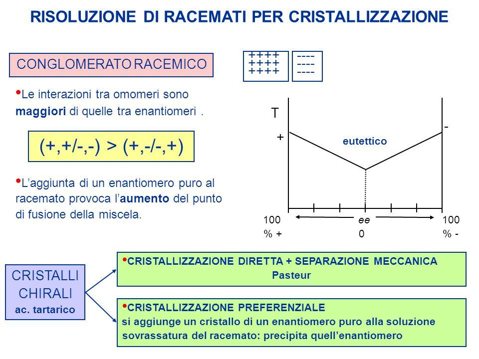 RISOLUZIONE DI RACEMATI PER CRISTALLIZZAZIONE