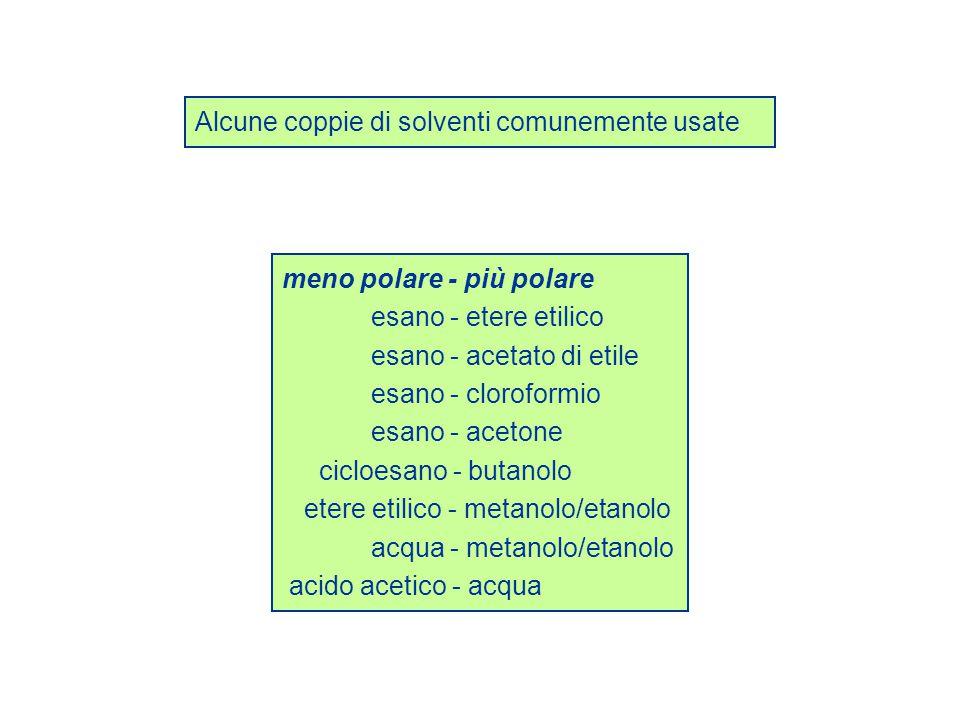 Alcune coppie di solventi comunemente usate