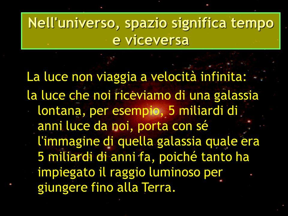 Nell universo, spazio significa tempo e viceversa