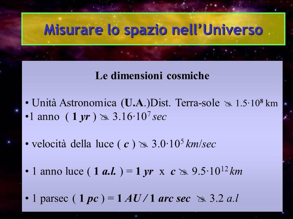 Misurare lo spazio nell'Universo Le dimensioni cosmiche