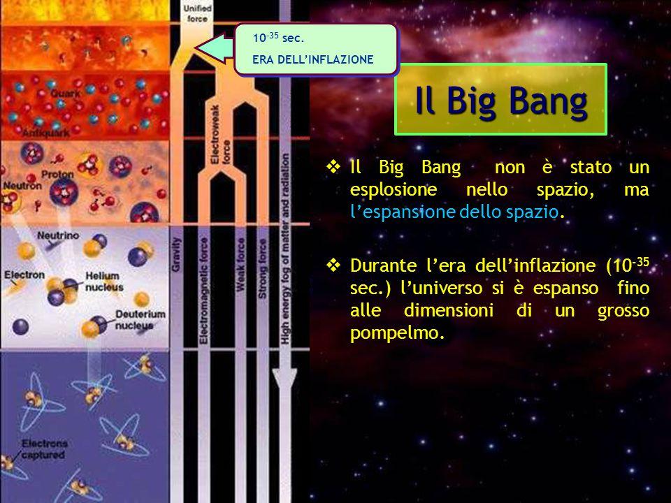 10-35 sec. ERA DELL'INFLAZIONE. Il Big Bang. Il Big Bang non è stato un esplosione nello spazio, ma l'espansione dello spazio.