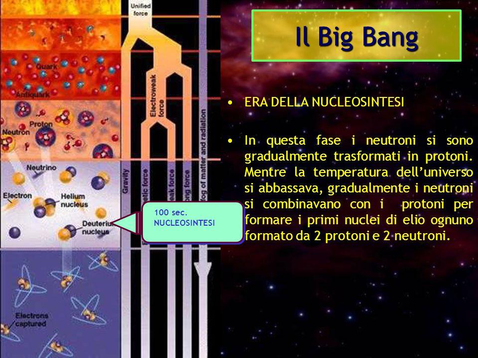 Il Big Bang ERA DELLA NUCLEOSINTESI