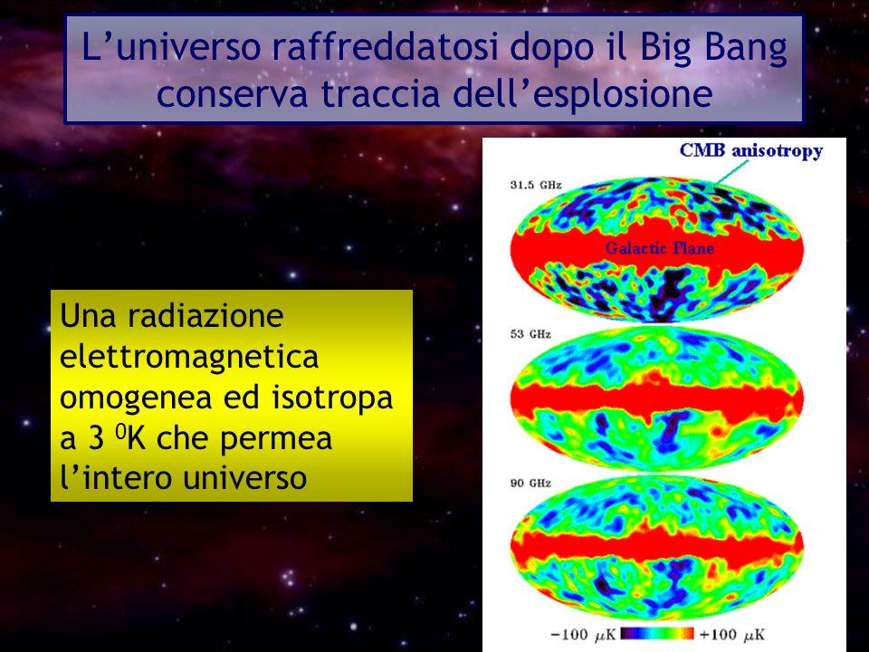 L'universo raffreddatosi dopo il Big Bang conserva traccia dell'esplosione