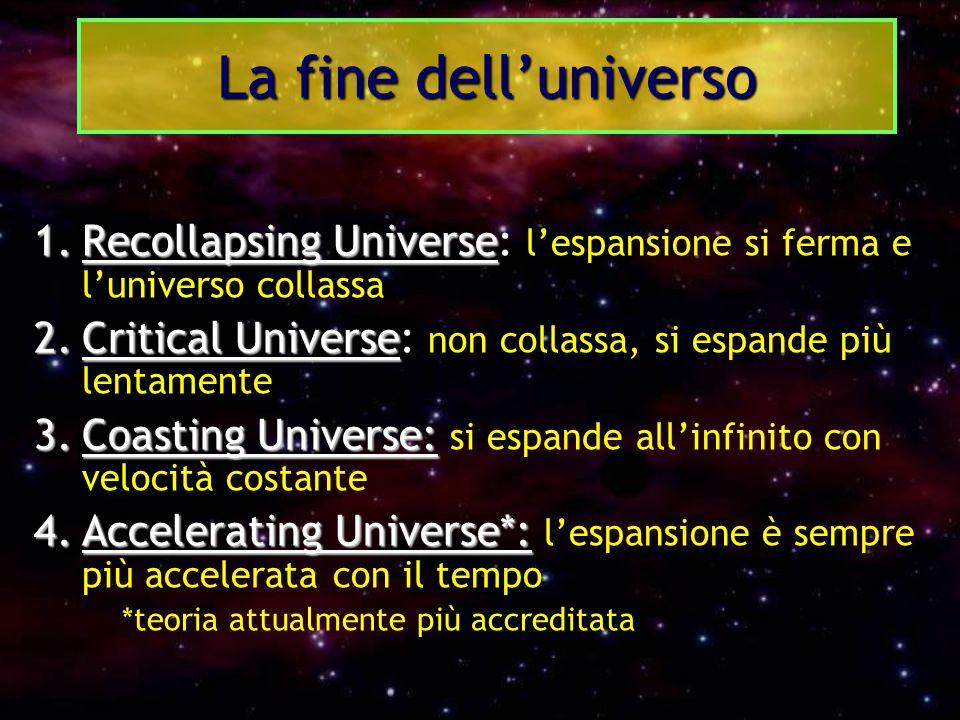 La fine dell'universo Recollapsing Universe: l'espansione si ferma e l'universo collassa. Critical Universe: non collassa, si espande più lentamente.