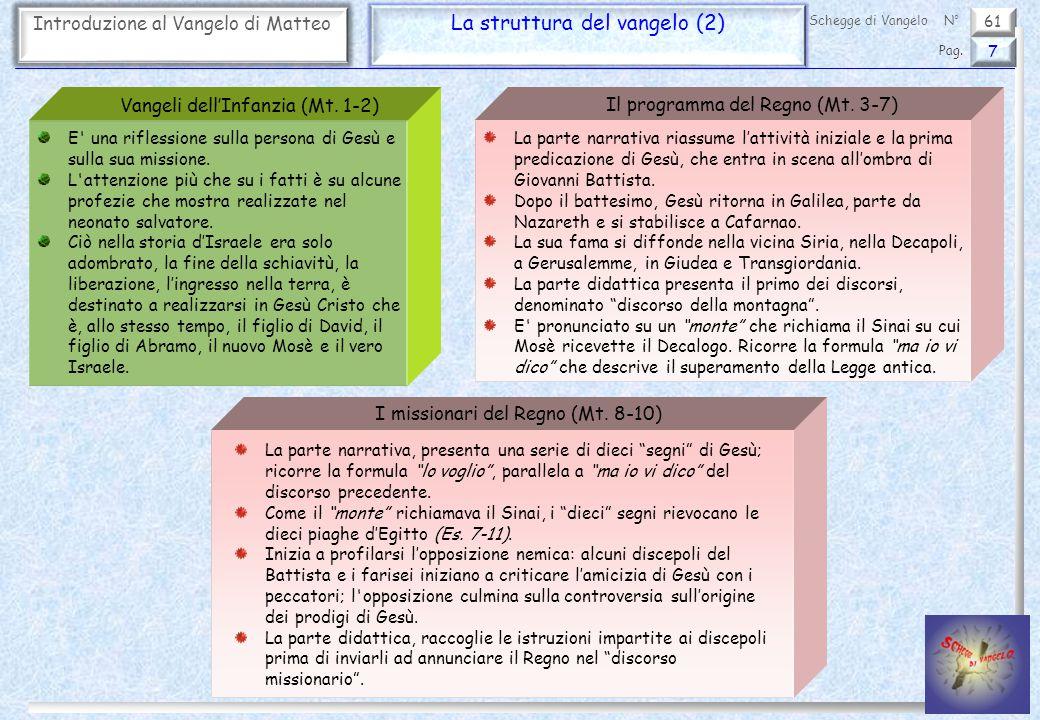 La struttura del vangelo (2)