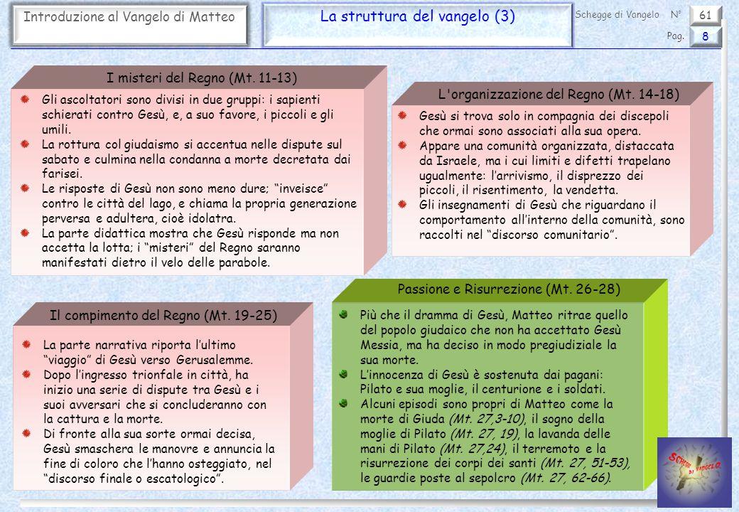 La struttura del vangelo (3)