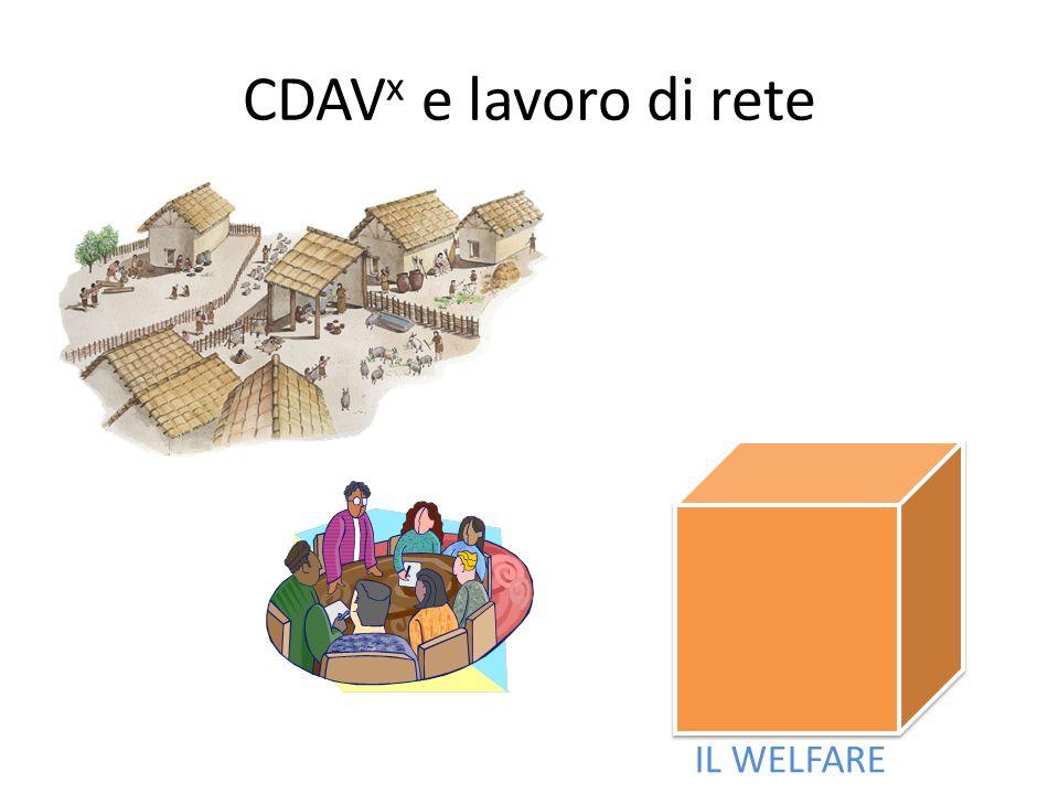 CDAVx e lavoro di rete IL WELFARE
