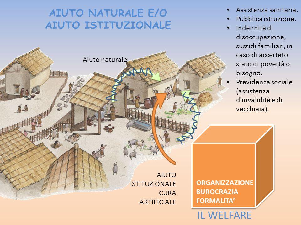 IL WELFARE AIUTO NATURALE E/O AIUTO ISTITUZIONALE