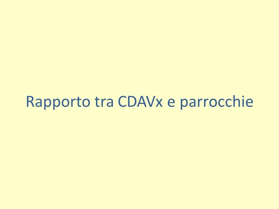 Rapporto tra CDAVx e parrocchie
