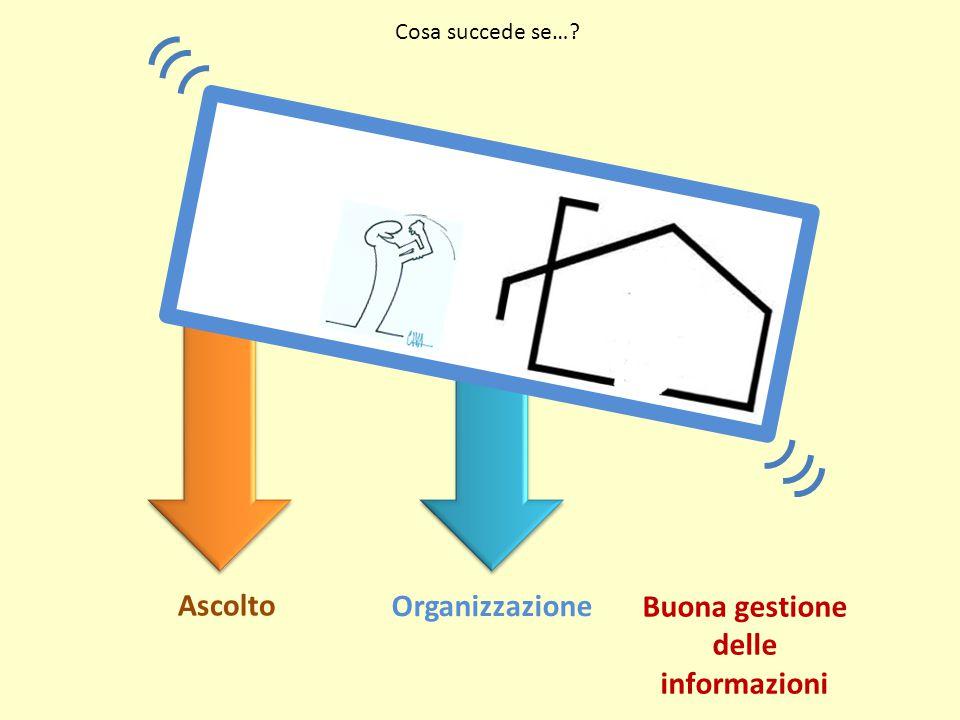 Buona gestione delle informazioni
