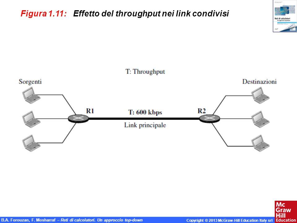 Figura 1.11: Effetto del throughput nei link condivisi