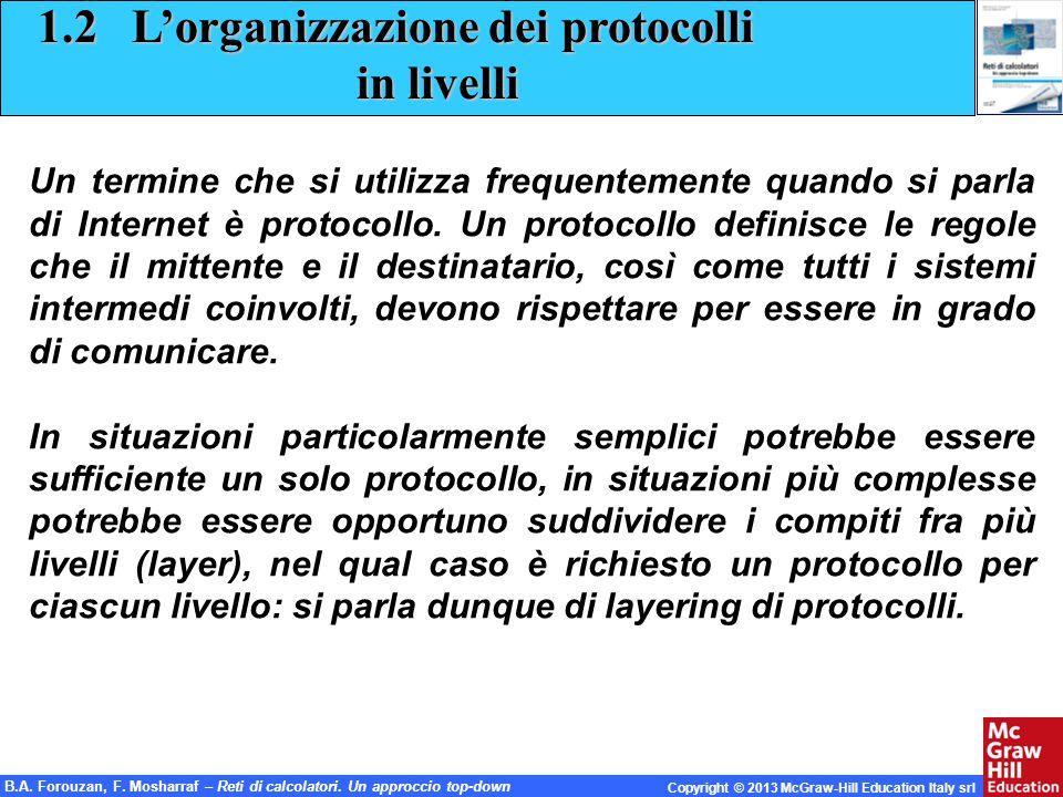 1.2 L'organizzazione dei protocolli in livelli