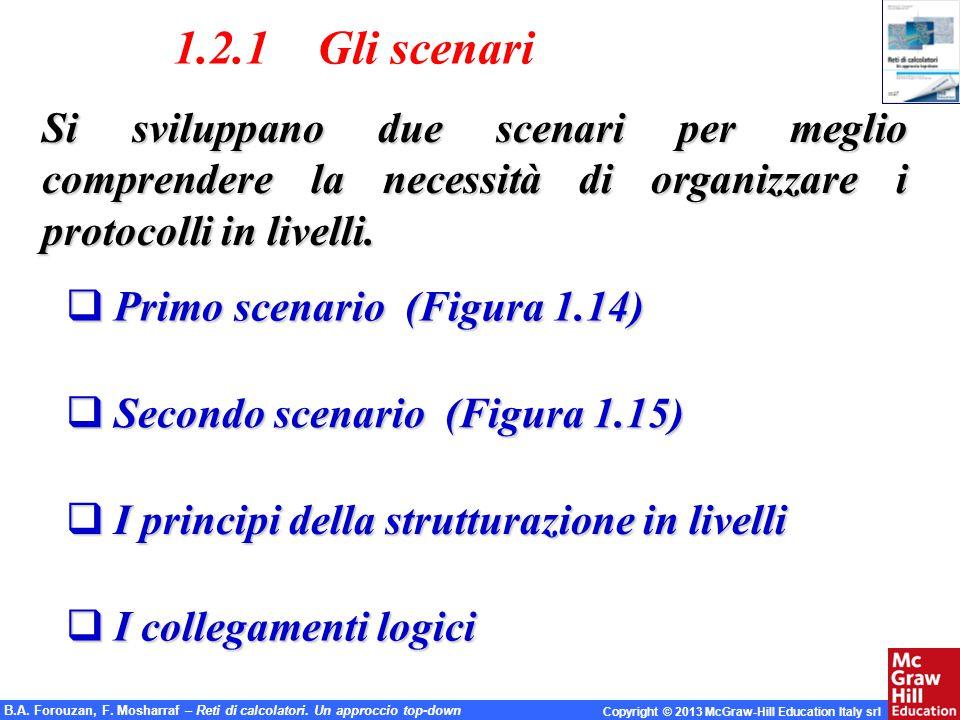 1.2.1 Gli scenari Si sviluppano due scenari per meglio comprendere la necessità di organizzare i protocolli in livelli.