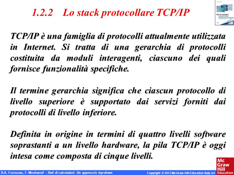 1.2.2 Lo stack protocollare TCP/IP