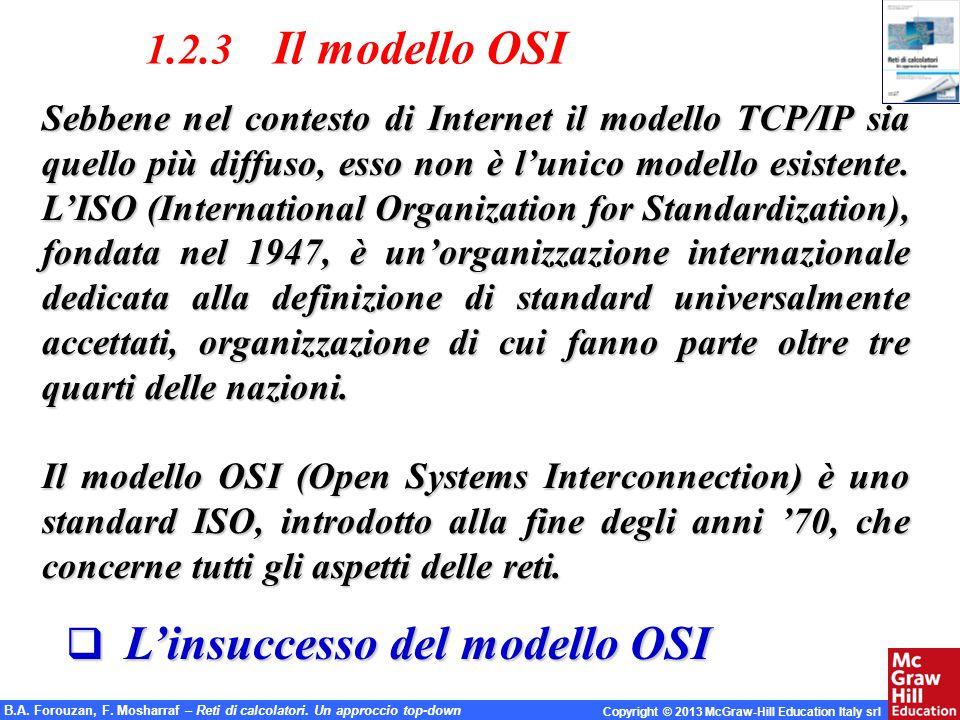 L'insuccesso del modello OSI