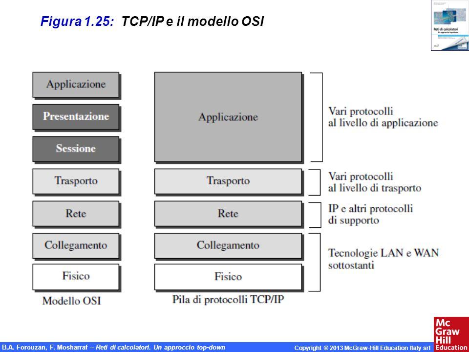 Figura 1.25: TCP/IP e il modello OSI