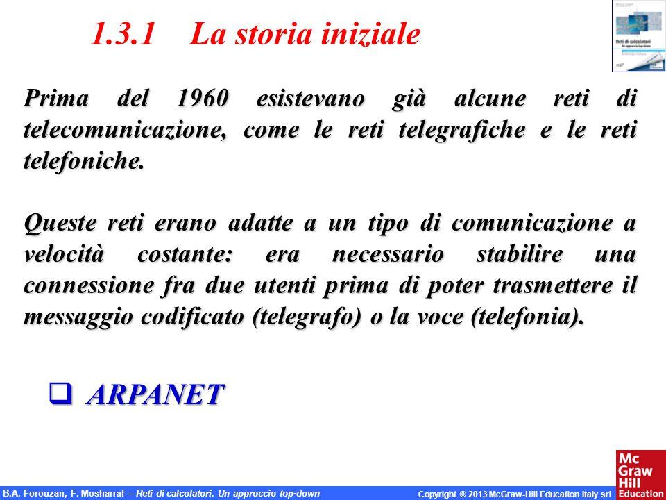 1.3.1 La storia iniziale ARPANET