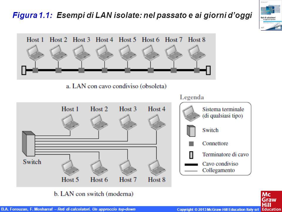 Figura 1.1: Esempi di LAN isolate: nel passato e ai giorni d'oggi
