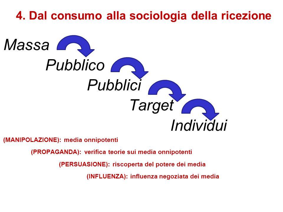 4. Dal consumo alla sociologia della ricezione