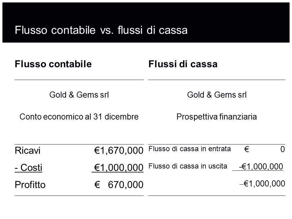 Flusso contabile vs. flussi di cassa