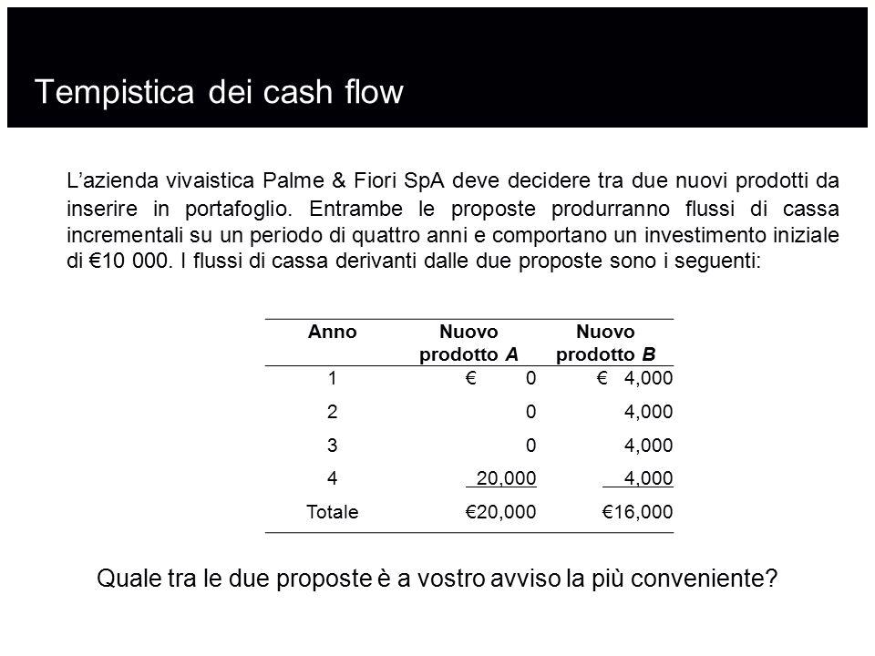 Tempistica dei cash flow
