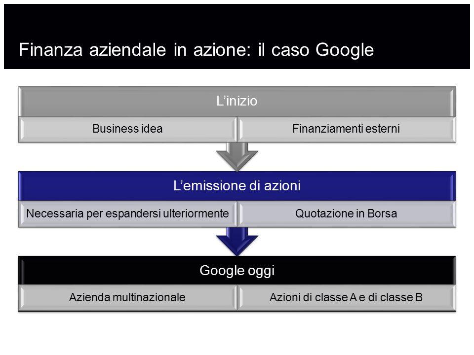 Finanza aziendale in azione: il caso Google