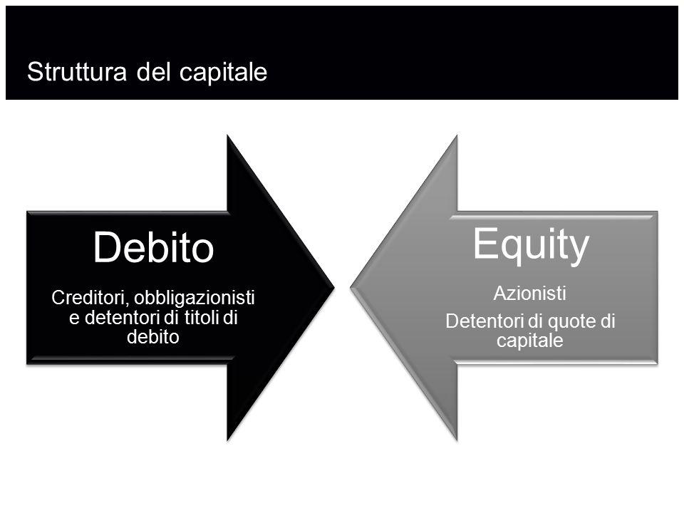 Struttura del capitale