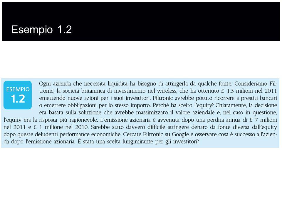 Esempio 1.2 Esempio 1.2.