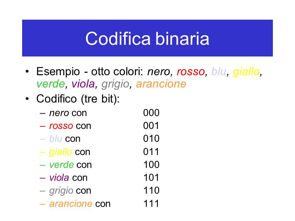 Codifica binaria Esempio - otto colori: nero, rosso, blu, giallo, verde, viola, grigio, arancione. Codifico (tre bit):