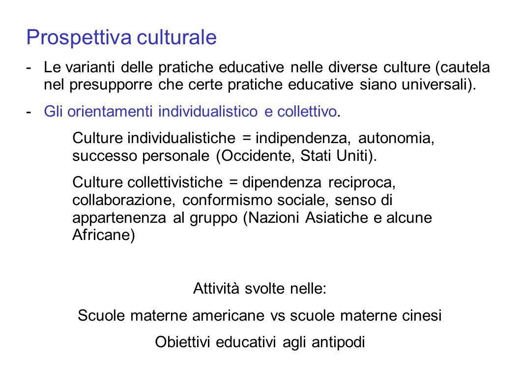 Prospettiva culturale