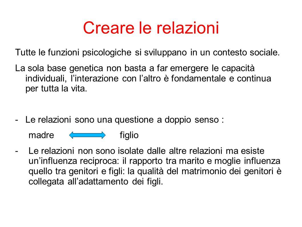 Creare le relazioni Tutte le funzioni psicologiche si sviluppano in un contesto sociale.