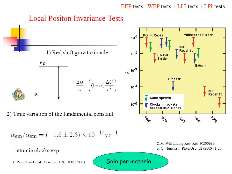 Local Positon Invariance Tests