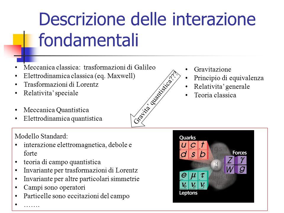 Descrizione delle interazione fondamentali