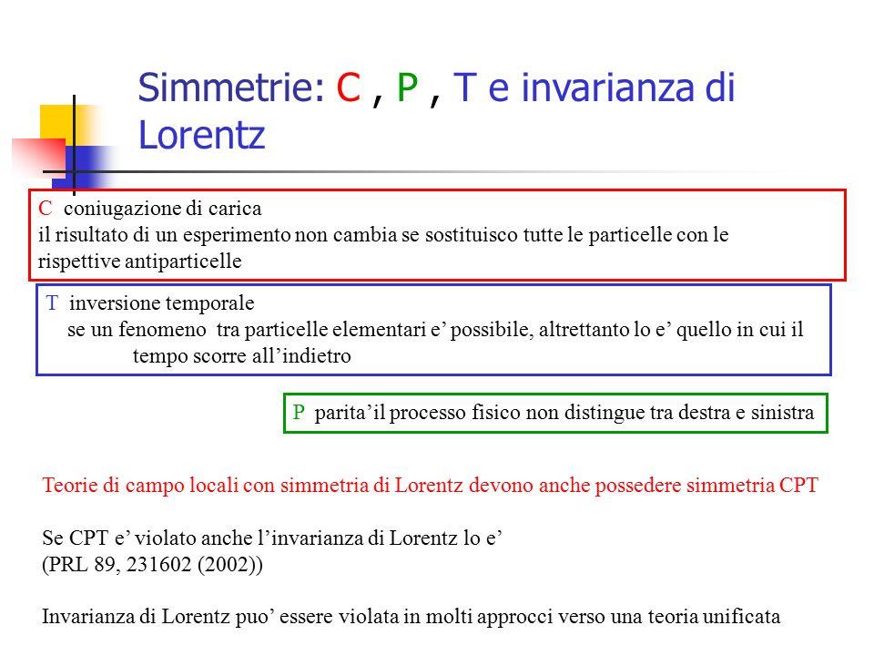 Simmetrie: C , P , T e invarianza di Lorentz