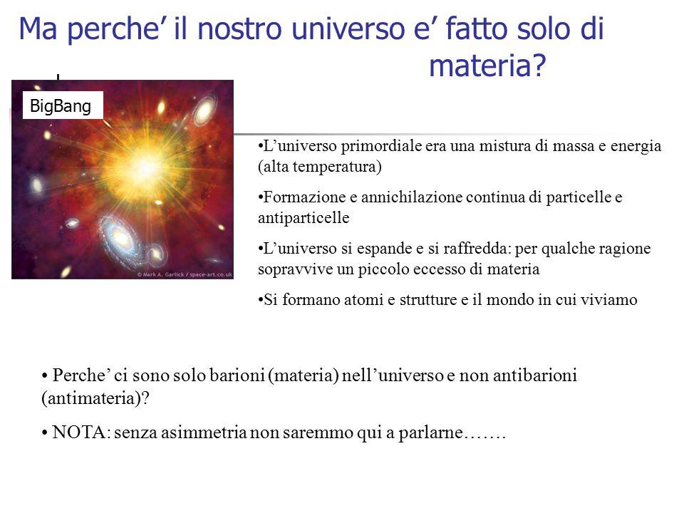 Ma perche' il nostro universo e' fatto solo di materia