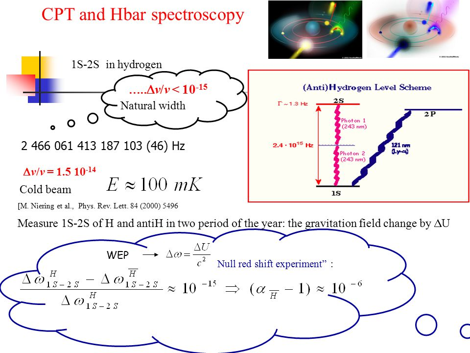 CPT and Hbar spectroscopy