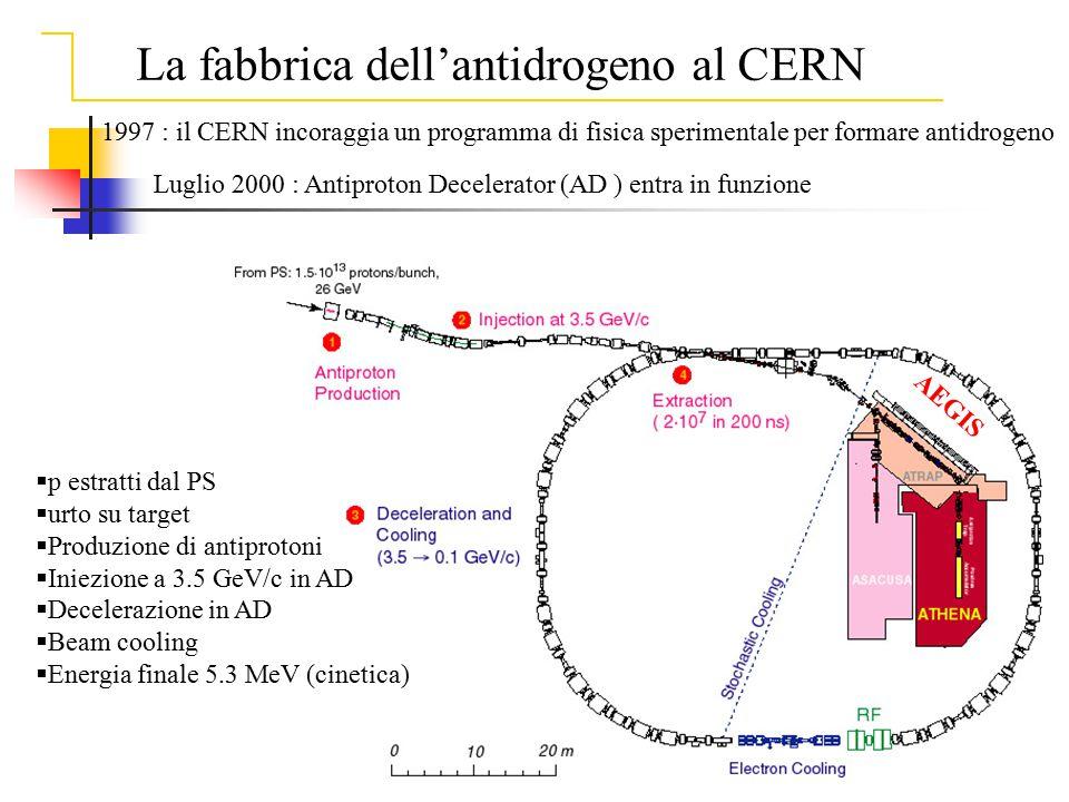 La fabbrica dell'antidrogeno al CERN