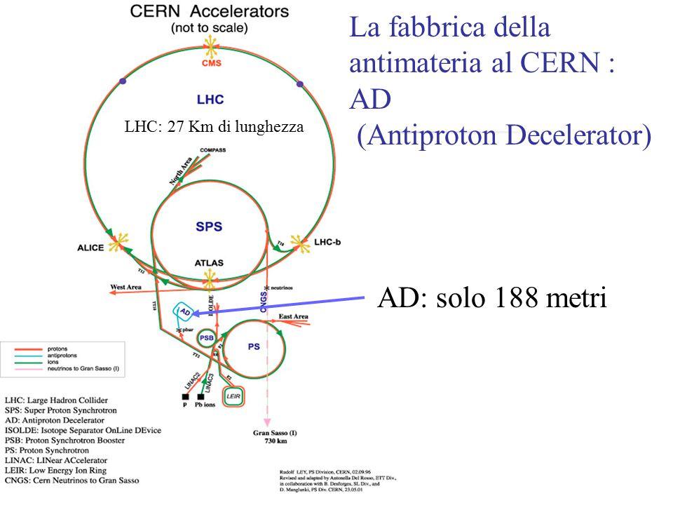 (Antiproton Decelerator)