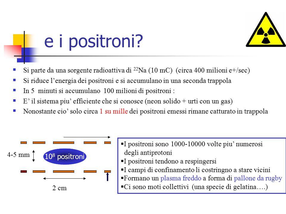 e i positroni Si parte da una sorgente radioattiva di 22Na (10 mC) (circa 400 milioni e+/sec)