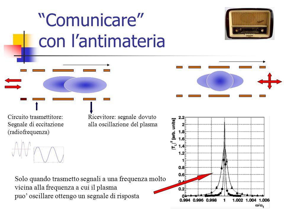 Comunicare con l'antimateria